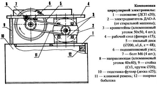 Схема станка из циркулярной пилы