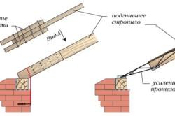 Схема усиления подгнивших стропил