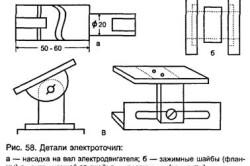 Схема устройства электроточил