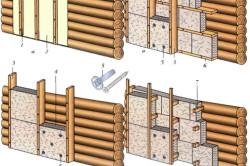 Схема утепления дома с помощью внешней обшивки вагонкой