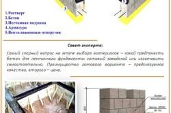 Схема заливки бетонного фундамента