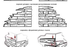 Схема отделки фундамента камнем
