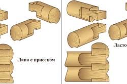 Соединение бревен без остатка в лапу
