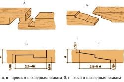 Соединение бруса по длине прямым накладным замком и косым накладным замком
