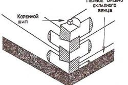 Соединение в лапу с шипом