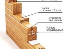 Устройство стены в доме из клееного бруса
