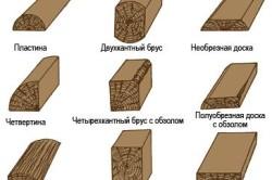 Схема сортамента пиломатериалов.