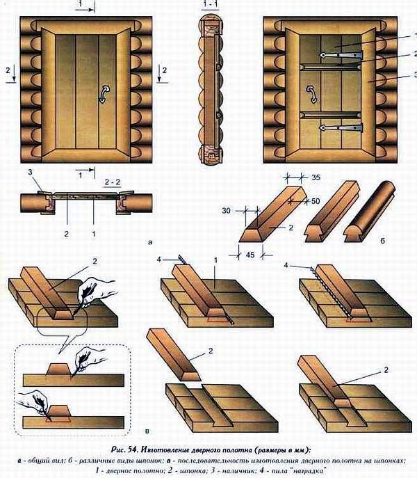 Как сделать простую деревянную дверь