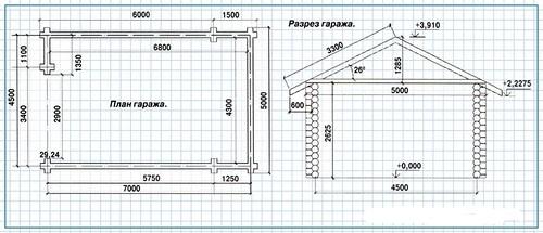 Схема гаража в разрезе