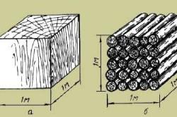 Схема измерения плотного куба древисины и измерение куба круглого леса