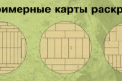 Примерные карты раскроя