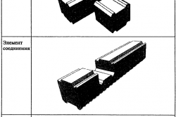 Тип соединения в односторонний замочный паз