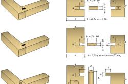 Схемы и размеры различных нагелей при угловом креплении бруса