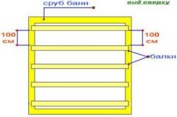 Схема размещения потолочных балок