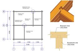Проект с размерами дома для расчета бруса.
