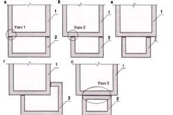 Варианты примыкания фундаментов пристройки по схеме незамкнутого (а, б, в, г) и замкнутого (д) контуров