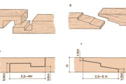 Продольное соединение бруса прямым и косым накладным замком