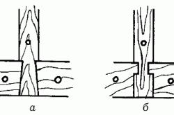 Соединение стен с простенками
