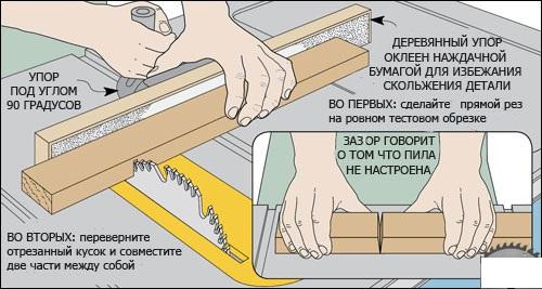Как сделать асинхронный двигатель своими руками