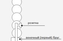 Скрытый способ монтажа электропроводки в деревянном доме