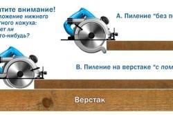 Схема работы с циркулярной пилой.