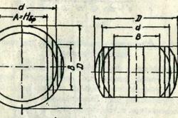 Раскрой бревен развальными поставами (вразвал) на обрезные доски и определение их размеров