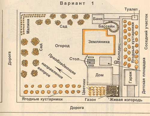 Вариант расположения бани на дачном участке