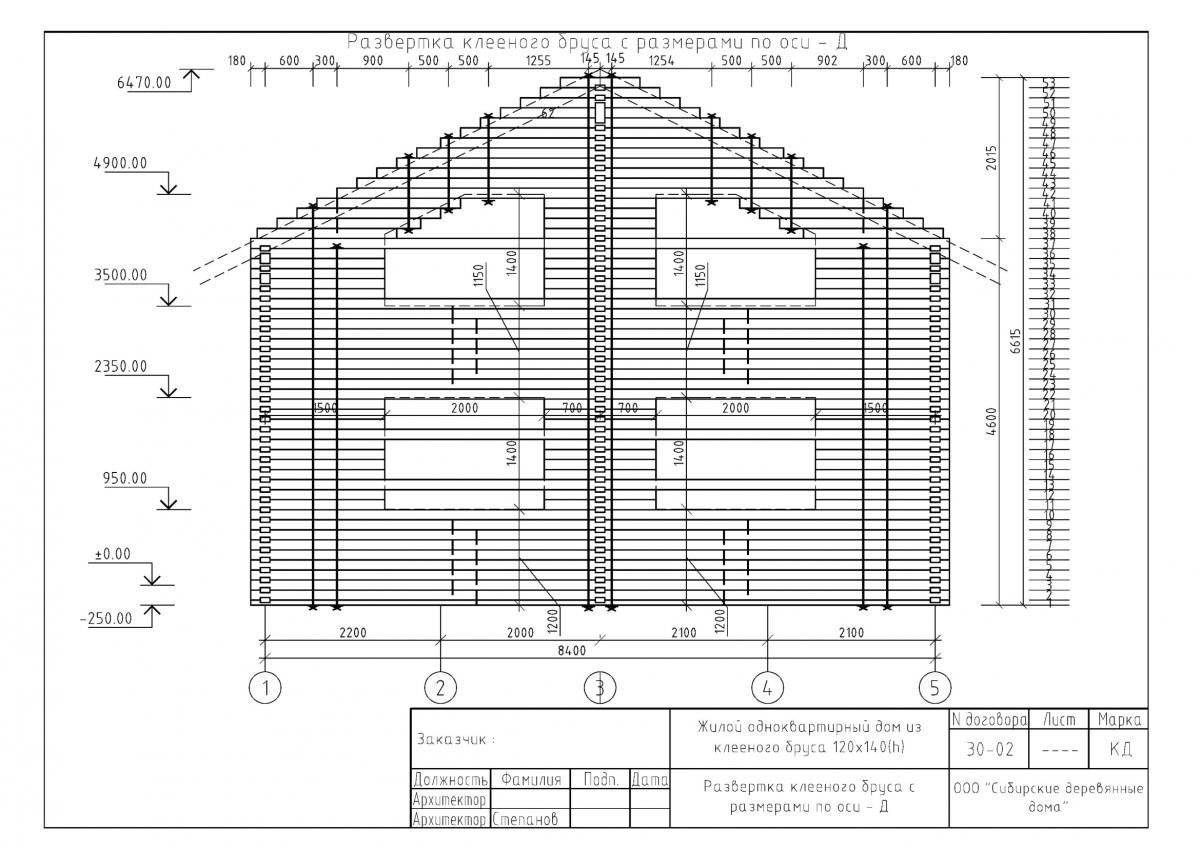 Схема дом из бруса своими руками