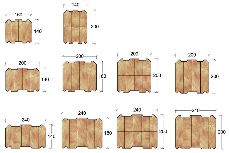 Размеры и варианты склейки бруса