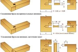 Схемы разметки соединений углов бруса