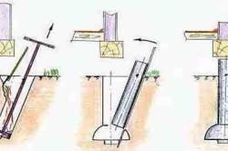 Ремонт столбчатого фундамента
