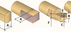 Схема рубки бревна