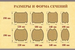 Размеры и сечение клееного бруса