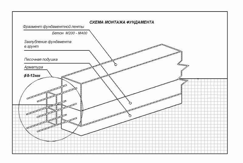 Схема монтажа ленточного