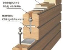 Схема монтажа оконного блока