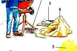 Схема приготовления утеплителя из опилок и цемента