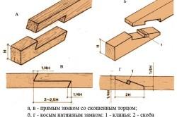 Схема соединения бруса по длине