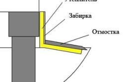 Схема утепления столбчатого фундамента пенопластом