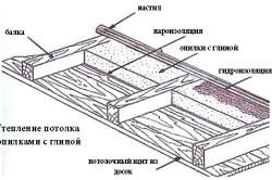 Схема утепления потолка опилками с глиной