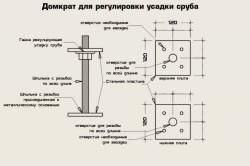 Домкрат для регулировки усадки сруба