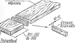 Вырезка секций влажности из доски
