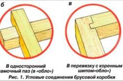 Угловые соединения брусовой коробки