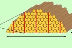 Схема штабеля и деления его общей ширины на отдельные секции