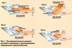 Схема применения пилы