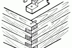 Соединение угла с помощью вставных вертикальных реек (вполдерева)