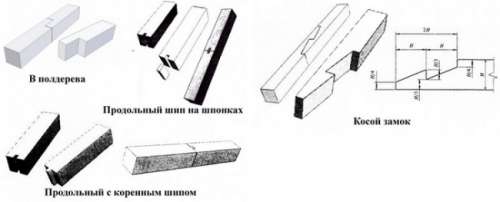 Схема соединения бруса косым замком