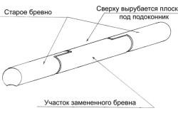 Способ увеличения длины бревна