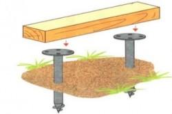 Схема монтажа свайно-винтового фундамента