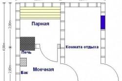 План типичной бани