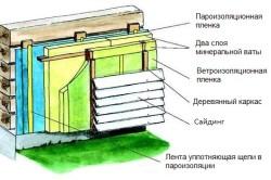 Конструкция наружного утепления под сайдинг